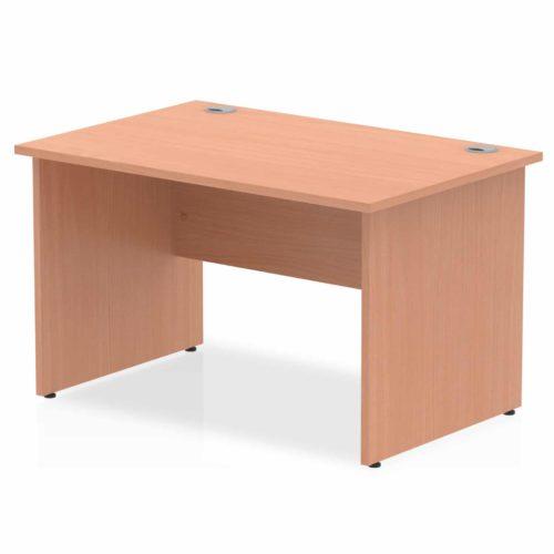 Panel End Desks